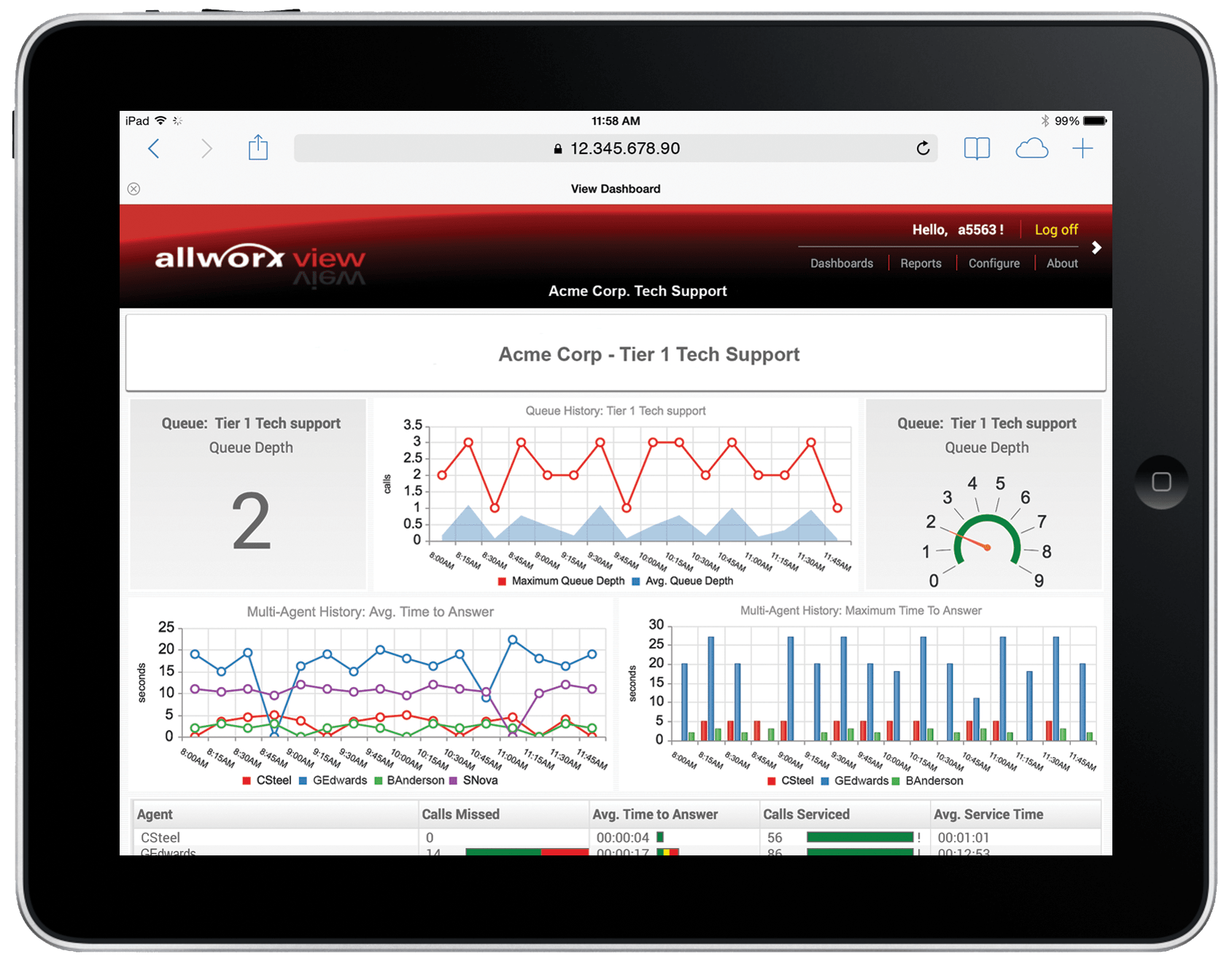 Allworx View ACD Highlights